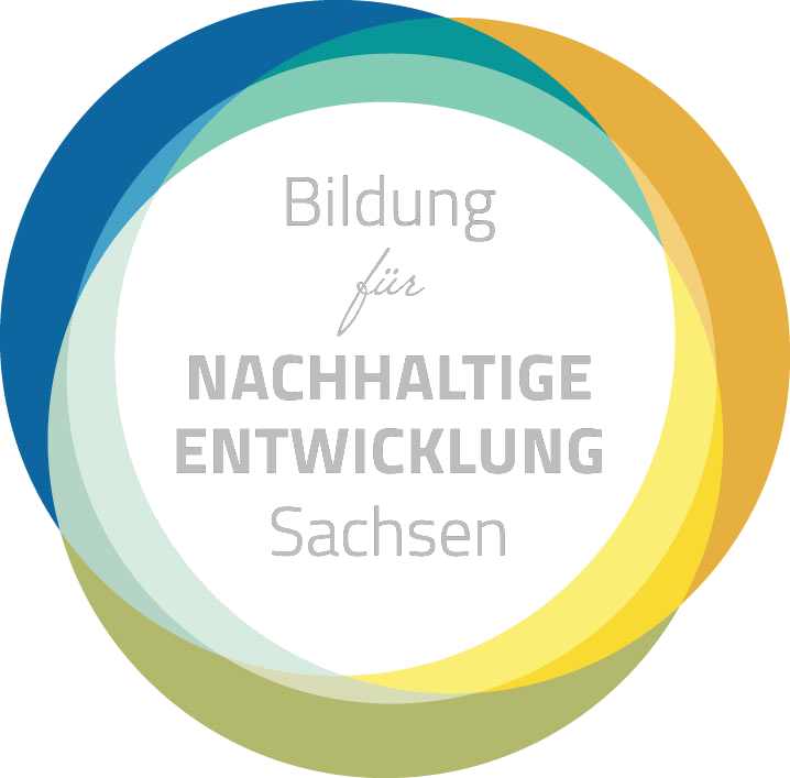 Bildung für nachhaltige Entwicklung (BNE) Sachsen